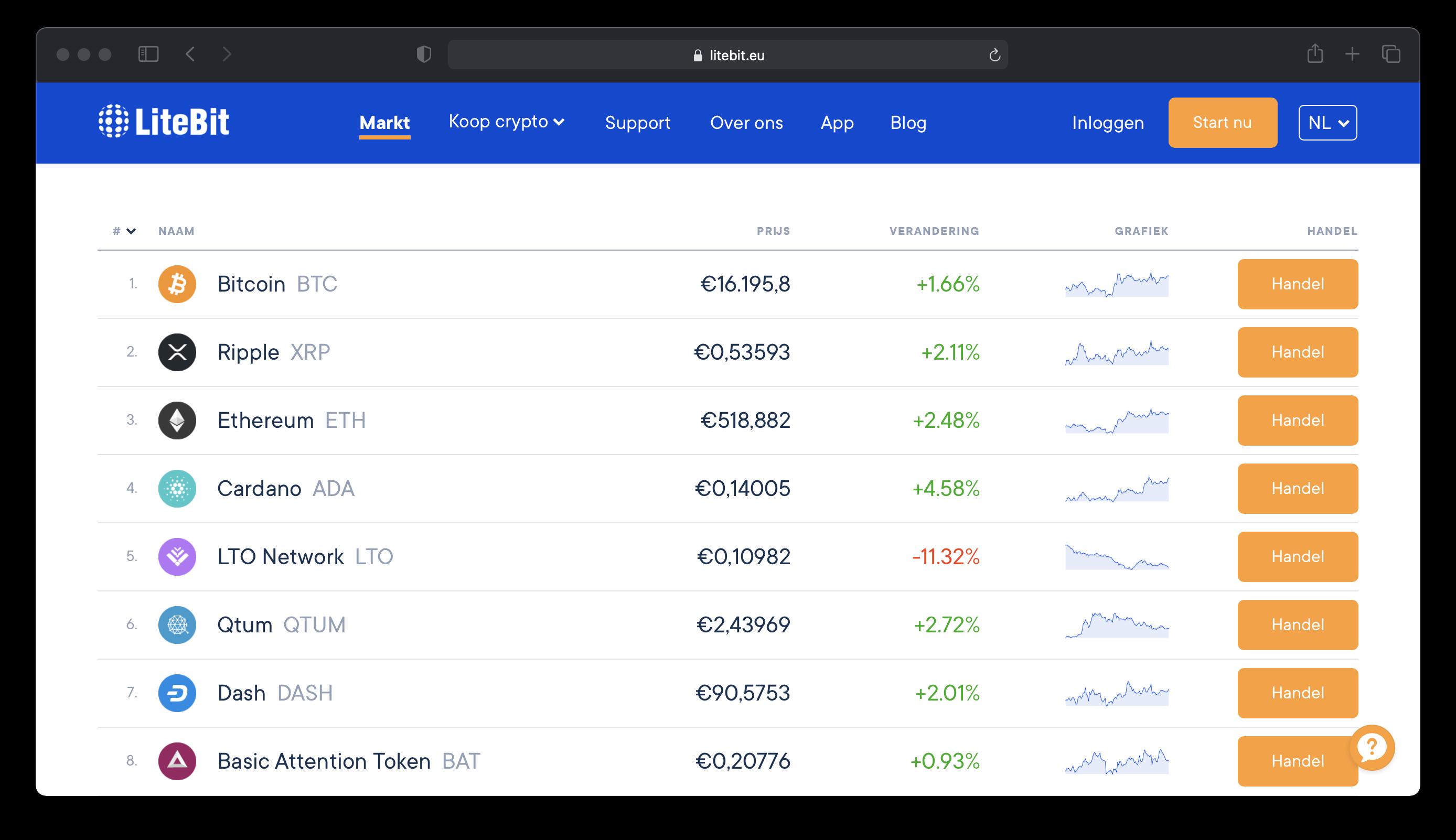 De LiteBit-website voor crypto kopen